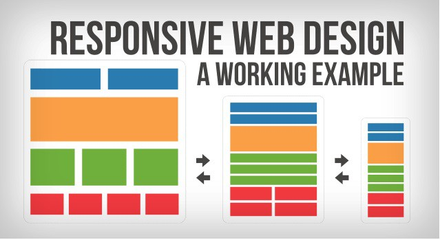 With responsive web design the content doesn't change; it just shifts and rearranges to accommodate the change in screen size.